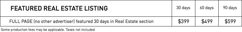 RATES - Real Estate Listings – WestmountMag.ca