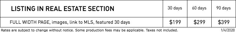 WestmountMag.ca Real Estate Listings rates - 2020-04-01